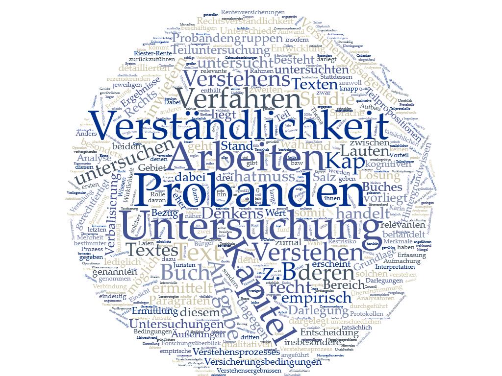 Engberg Rezension Zu Recht Verstehen